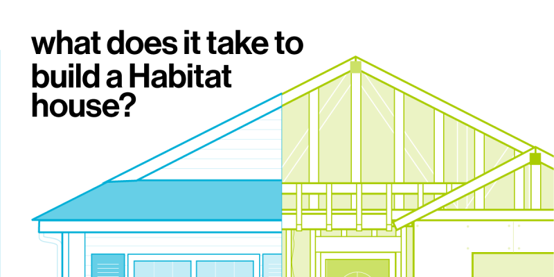 what does it take to build a habitat house habitat for