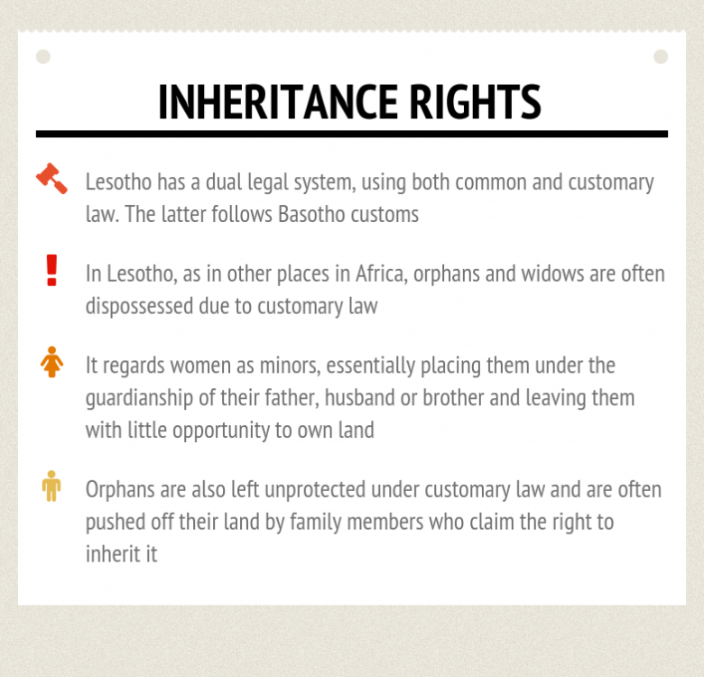 Inheritance rights in Lesotho
