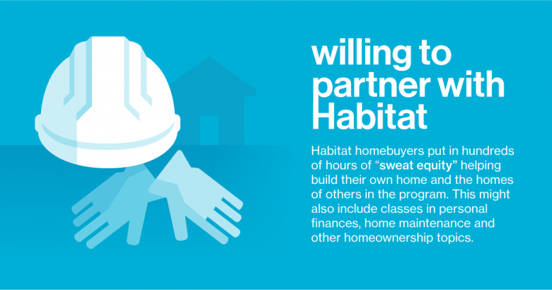 Willing to partner with Habitat: Qualifications for Habitat home ownership
