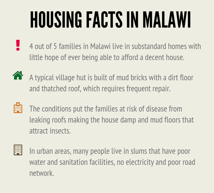 housing facts inforaphics