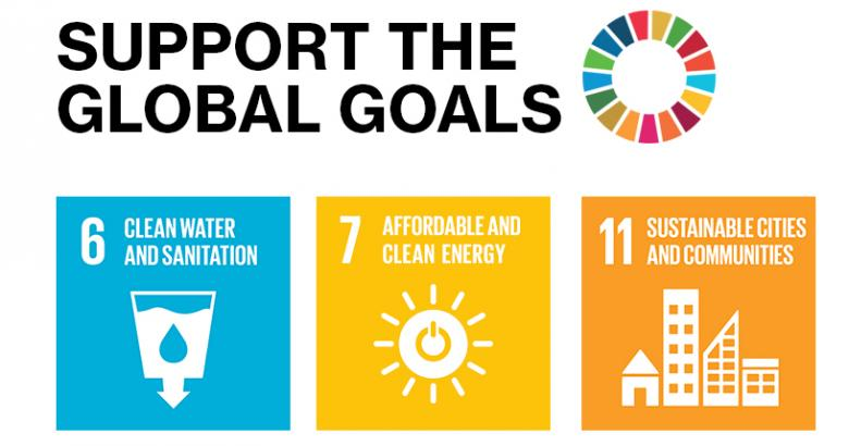 Infographics: Support the Global Goals