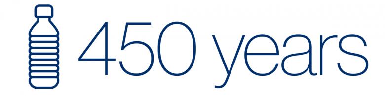 "Graphic with a water bottle icon that says ""450 years."""