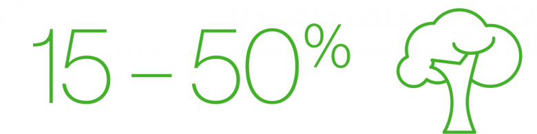 "Graphic with a tree icon that reads ""15-50%."""